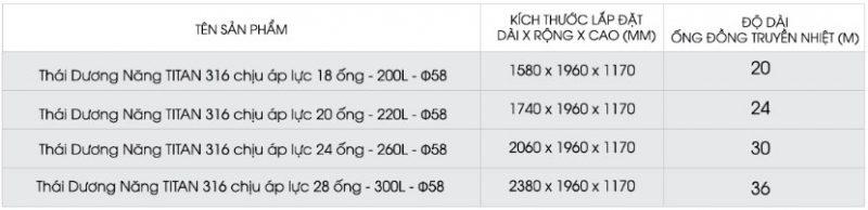 Thông số kỹ thuật Thái Dương Năng Titan 316 Chịu Áp