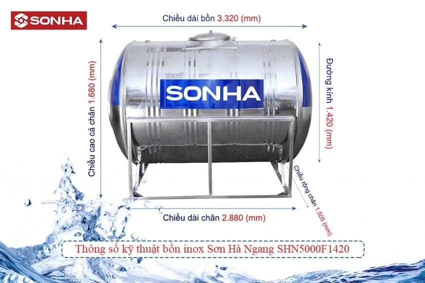 Shn5000 Hq Min