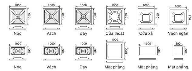 Các loại miếng ghép