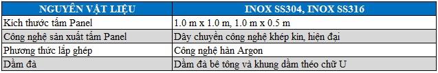 Thông tin bể lắp ghép inox Sơn Hà